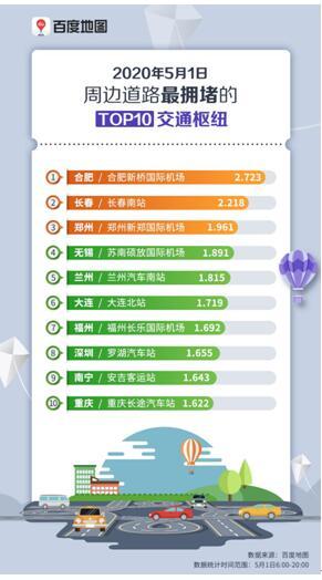百度地图大数据:北京市民偏向周