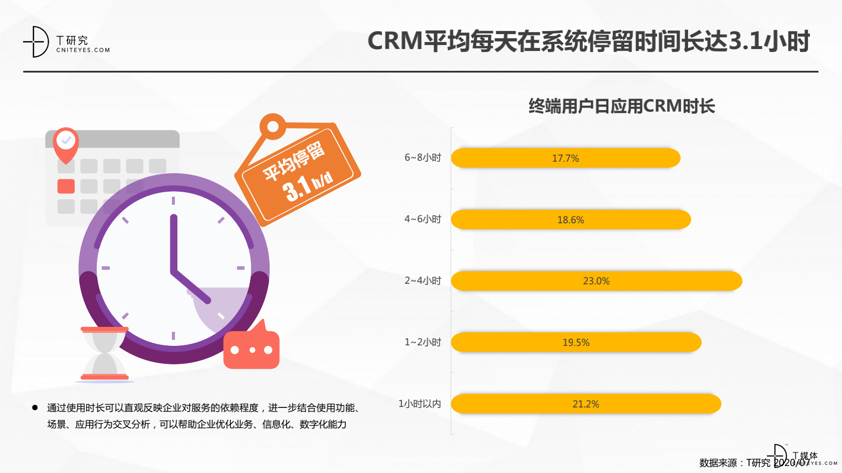 2_2020中国CRM指数测评报告v1.5_10.png