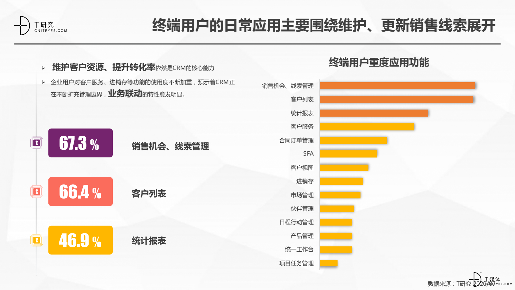 2_2020中国CRM指数测评报告v1.5_11.png