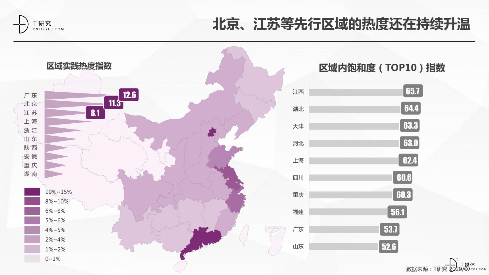 2_2020中国CRM指数测评报告v1.5_13.png