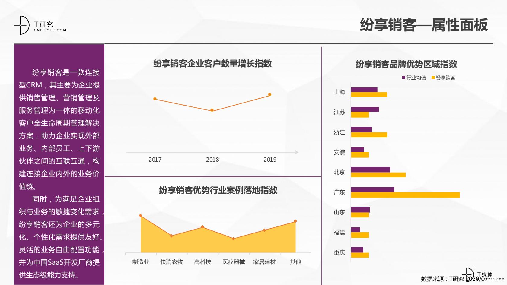 2_2020中国CRM指数测评报告v1.5_21.png