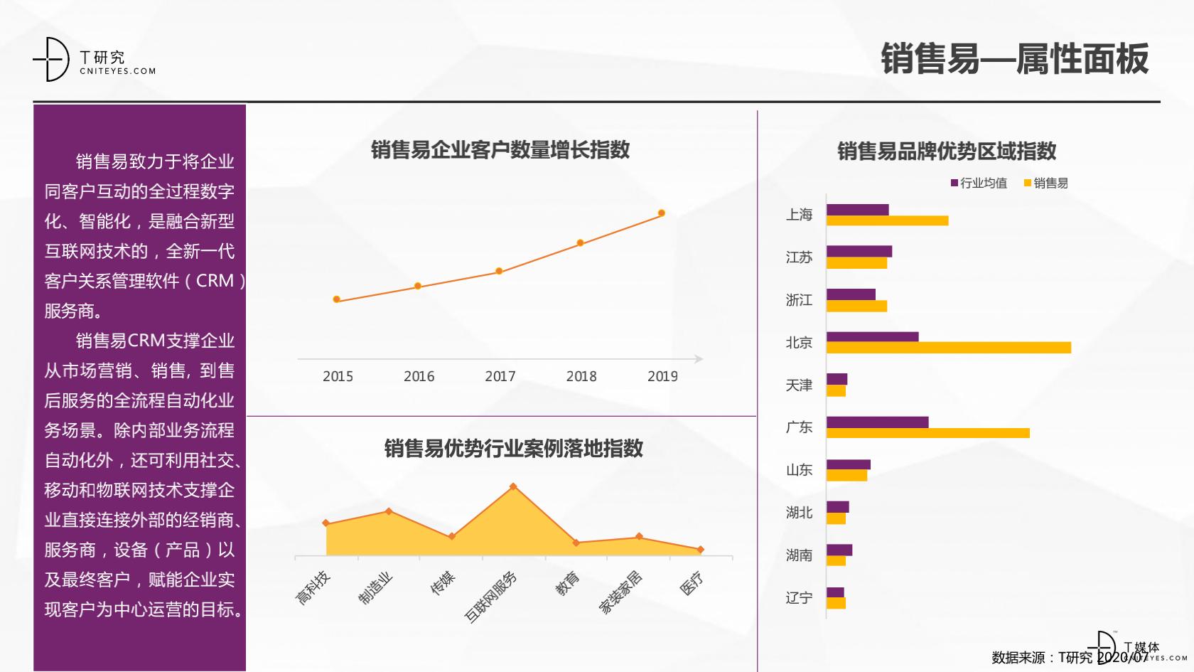 2_2020中国CRM指数测评报告v1.5_25.png