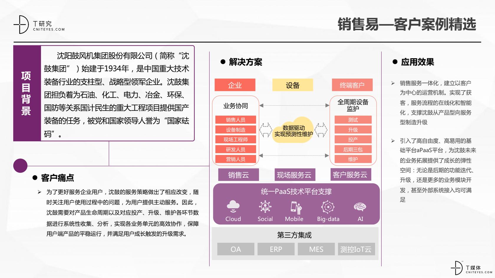 2_2020中国CRM指数测评报告v1.5_26.png