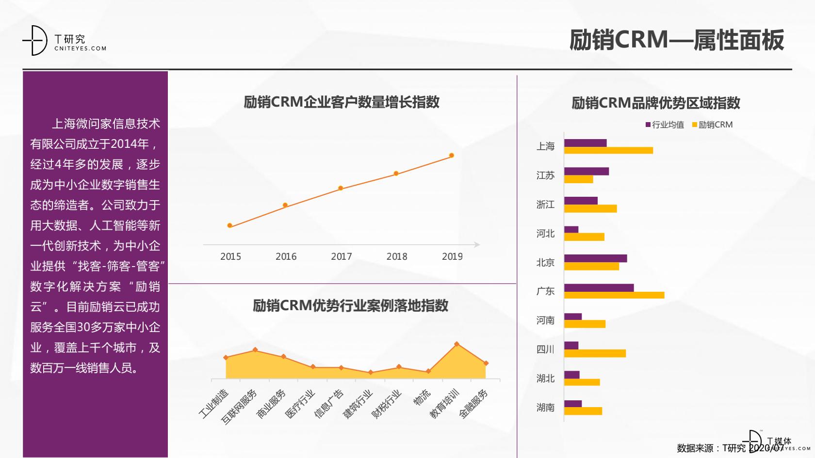 2_2020中国CRM指数测评报告v1.5_33.png