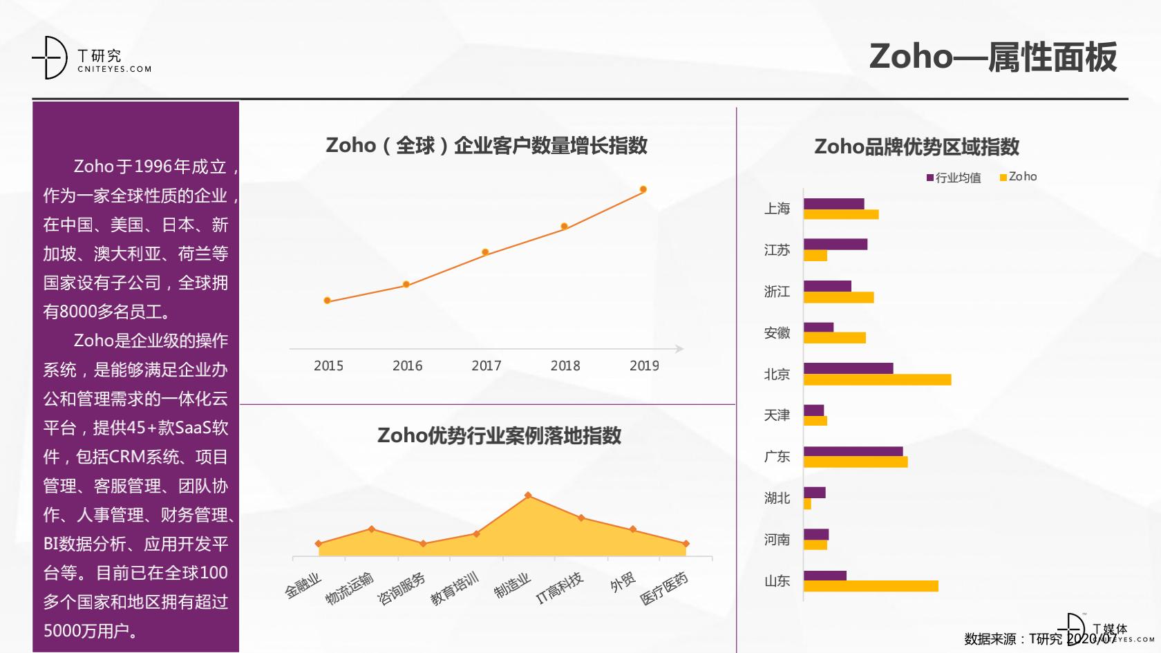 2_2020中国CRM指数测评报告v1.5_37.png