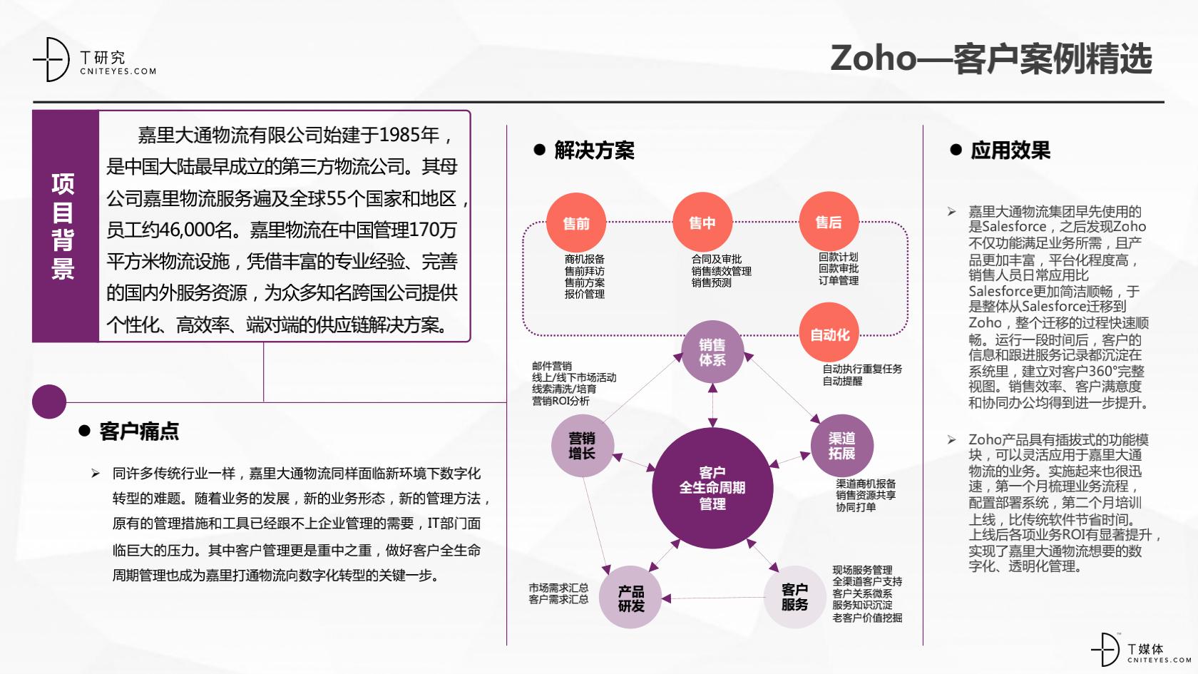 2_2020中国CRM指数测评报告v1.5_38.png
