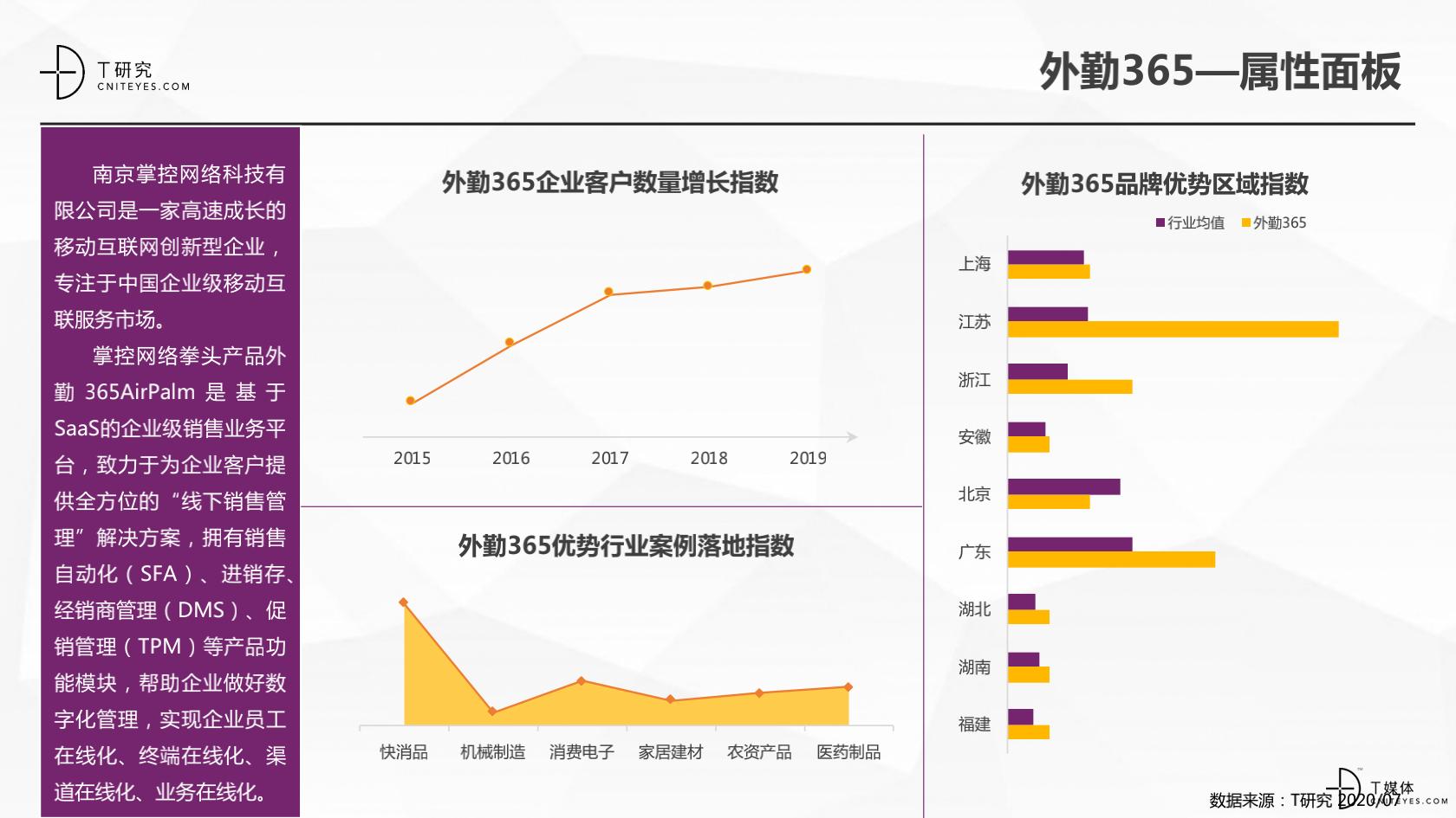2_2020中国CRM指数测评报告v1.5_41.png