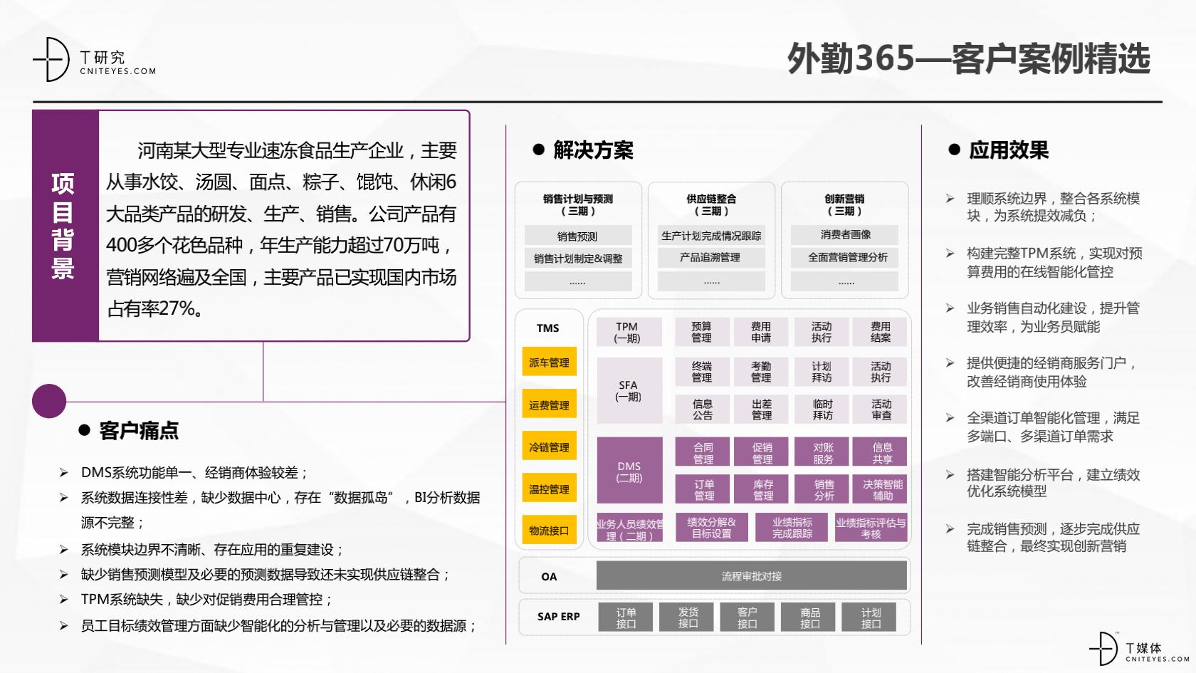 2_2020中国CRM指数测评报告v1.5_42.png