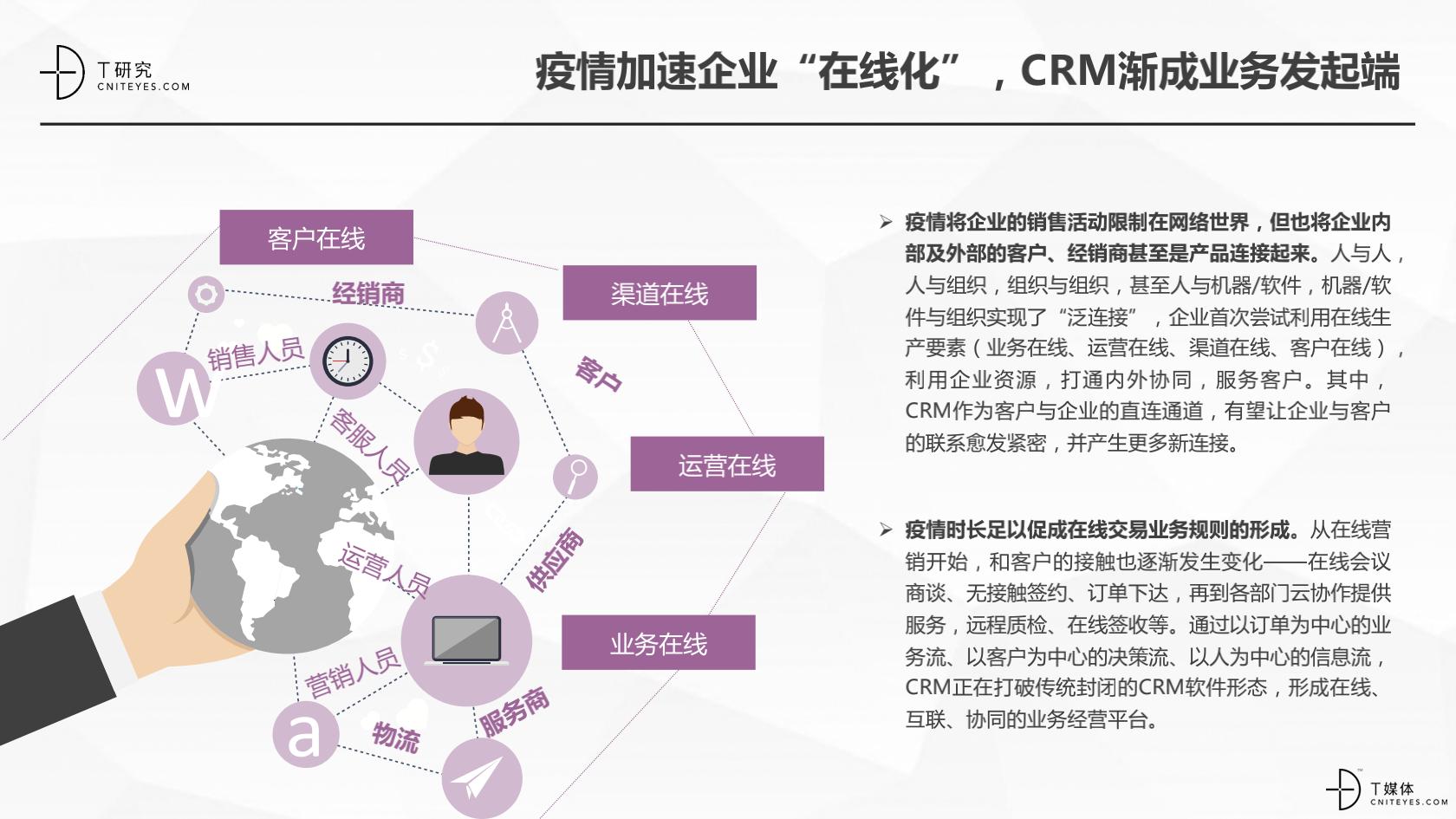 2_2020中国CRM指数测评报告v1.5_45.png