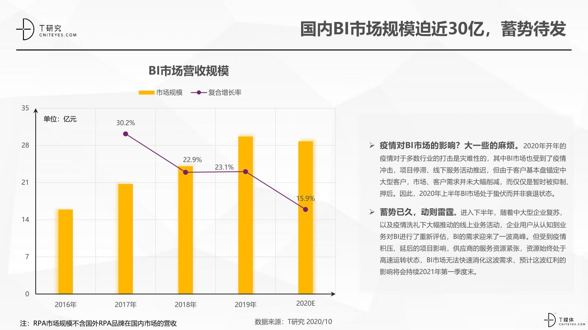 2020中国BI指数测评报告-06.jpg