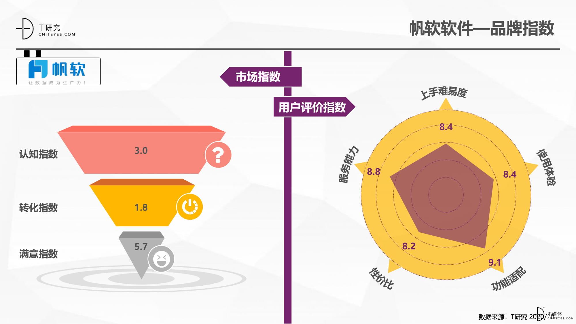 2020中国BI指数测评报告-21.jpg