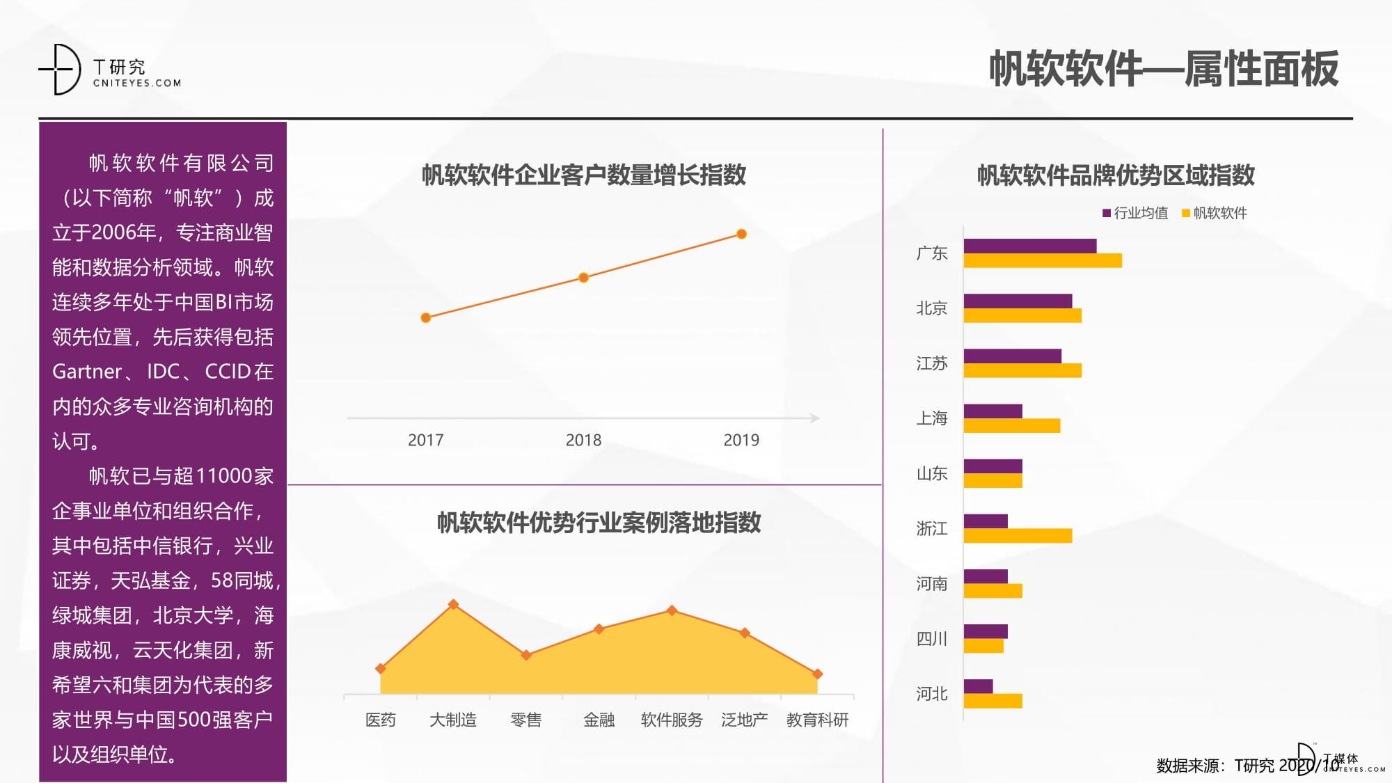 2020中国BI指数测评报告-22.jpg