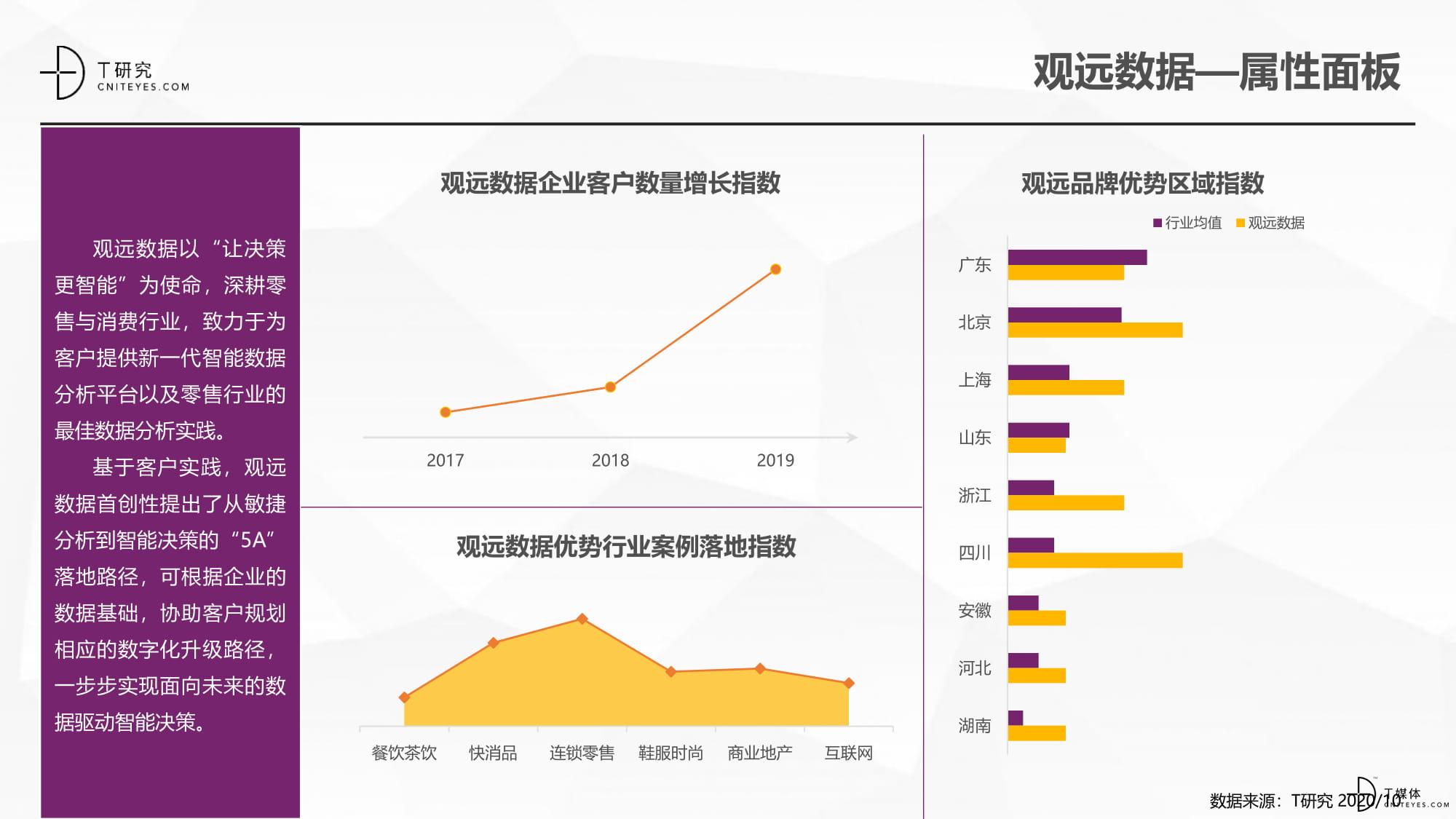 2020中国BI指数测评报告-26.jpg