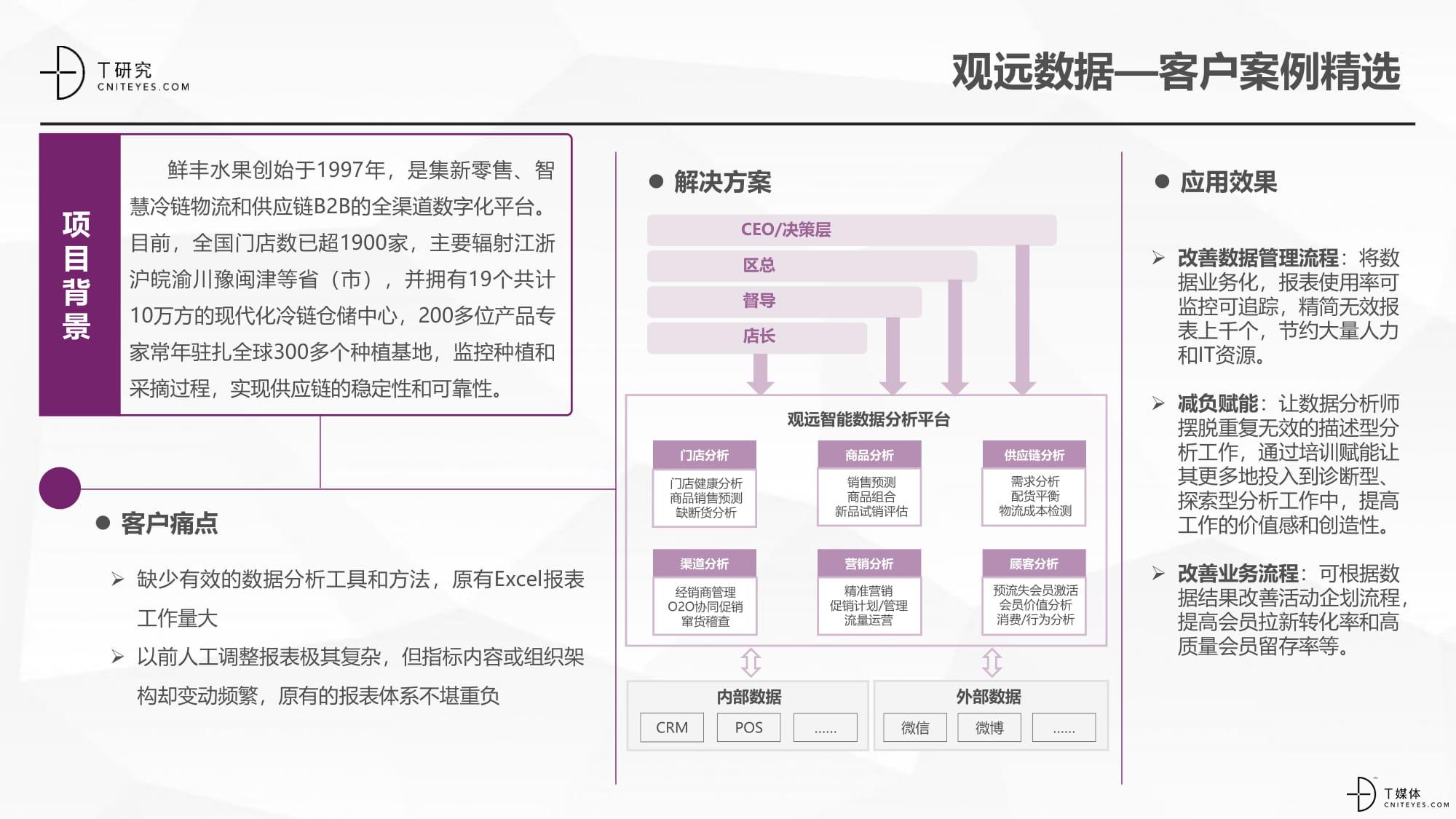 2020中国BI指数测评报告-27.jpg