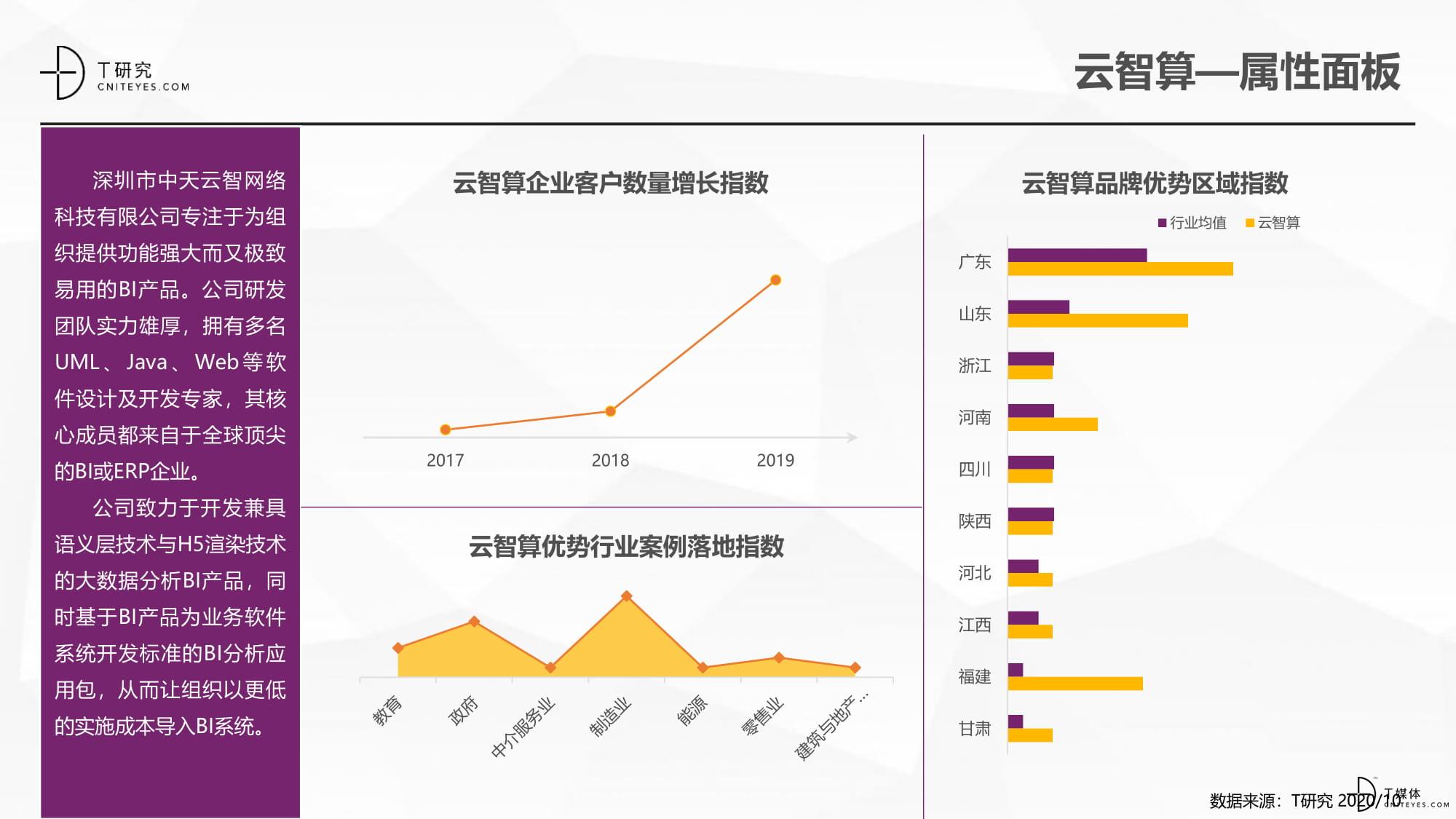2020中国BI指数测评报告-34.jpg