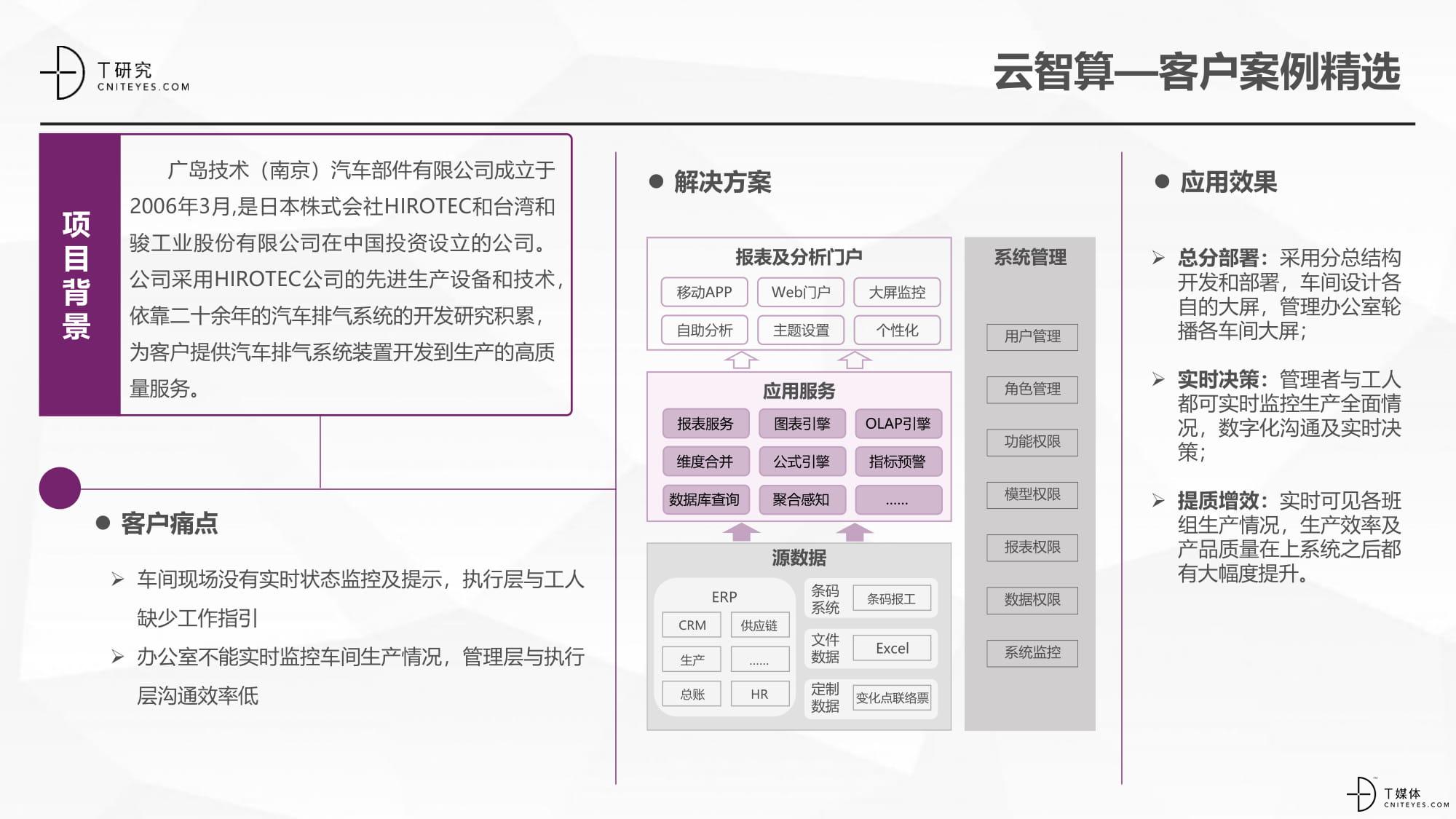 2020中国BI指数测评报告-35.jpg