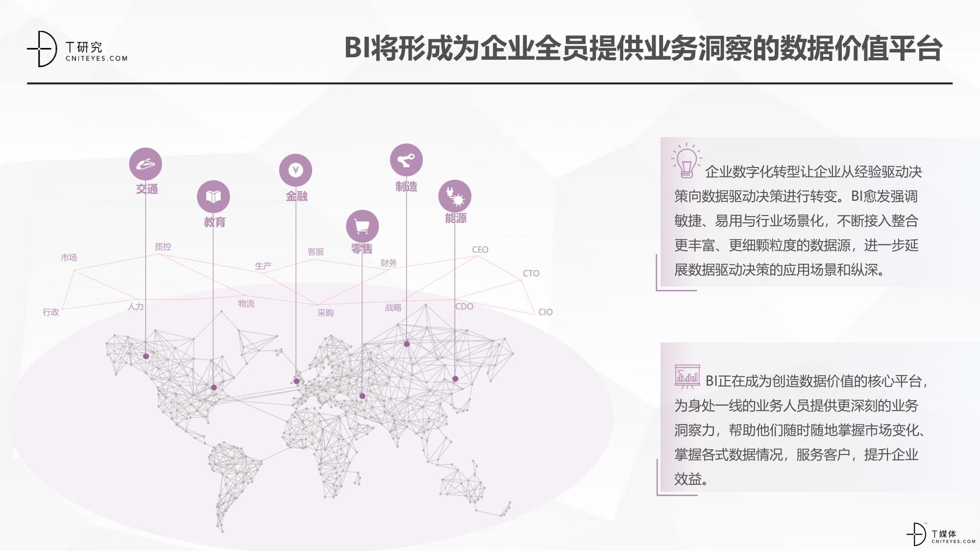 2020中国BI指数测评报告-39.jpg