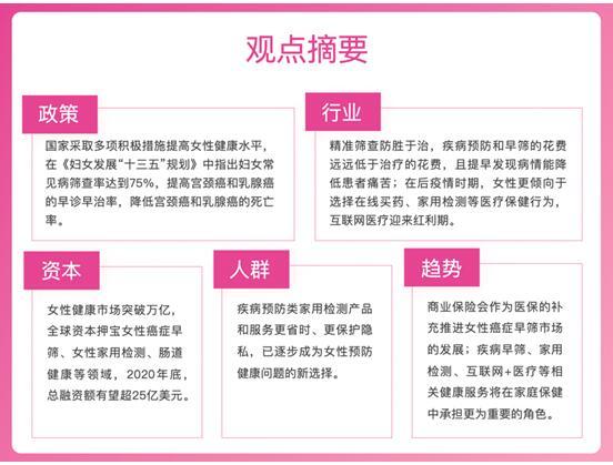 安我健康研究院重磅发布《2020年中国女性健康产业白皮书》